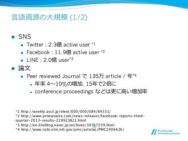 (1/2) ! SNS ! Twitter : 2.3 active user *1 ! Facebook : 11.9 active user *2 ! LINE : 2.0 user*3 ! ! Peer reviewed Jo...