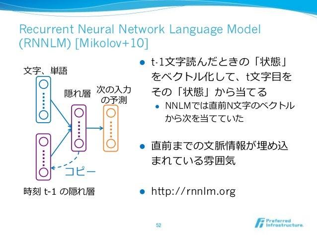 Long Short-Term Memory (LSTM) ! RNN ! ! tanh sigmoid sigmoid sigmoid
