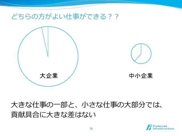 12 ! ! ! DVD Blue-ray