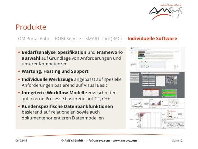 06/02/15 Seite 12 Produkte § Bedarfsanalyse, Spezifikation und Framework- auswahl auf Grundlage von Anforderungen und uns...