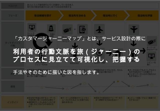 Copyright©2013 Loftwork inc. ALL Rights Reserved 6 「カスタマージャーニーマップ」とは、サービス設計の際に 利用者の行動文脈を旅(ジャーニー)の プロセスに見立てて可視化し、把握する 手法やその...