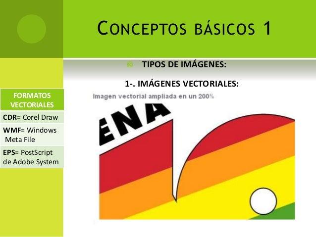 CONCEPTOS BÁSICOS 1  TIPOS DE IMÁGENES: 1-. IMÁGENES VECTORIALES: FORMATOS VECTORIALES CDR= Corel Draw WMF= Windows Meta ...
