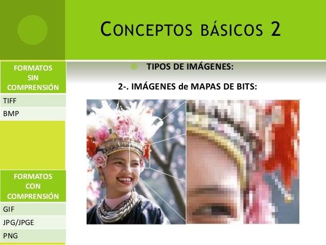 CONCEPTOS BÁSICOS 2  TIPOS DE IMÁGENES: 2-. IMÁGENES de MAPAS DE BITS: FORMATOS SIN COMPRENSIÓN TIFF BMP FORMATOS CON COM...