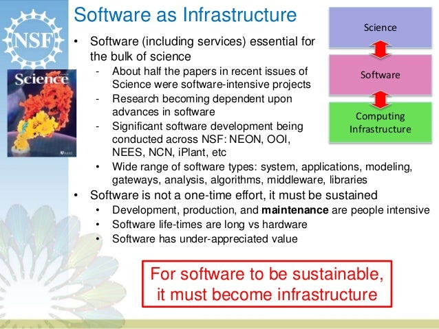 Scientific Software Innovation Institutes S2i2s As Part