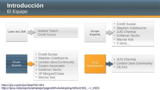 Introducción El Equipo • Credit Suisse • Stephen Colebourne • JUG Chennai • Goldman Sachs • Werner Keil • Y otros... • Cre...