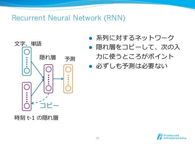 Recurrent Neural Network (RNN) l 系列列に対するネットワーク l 隠れ層をコピーして、次の⼊入 ⼒力力に使うところがポイント l 必ずしも予測は必要ない 11 ⽂文字、単語 時刻 t-‐‑‒1 ...
