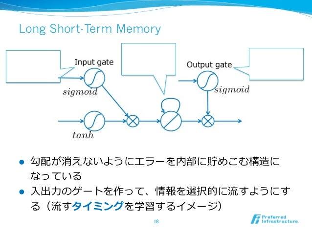 Long Short-Term Memory l 勾配が消えないようにエラーを内部に貯めこむ構造に なっている l ⼊入出⼒力力のゲートを作って、情報を選択的に流流すようにす る(流流すタイミングを学習するイメージ) 18 情報が貯 ...