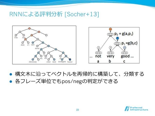RNNによる評判分析 [Socher+13] l 構⽂文⽊木に沿ってベクトルを再帰的に構築して、分類する l 各フレーズ単位でもpos/negの判定ができる 23