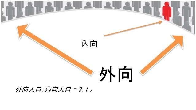 內向 外向 外向人口:內向人口 = 3:1 。