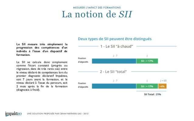 UNE SOLUTION PROPOSÉE PAR CBNM PARTNERS SAS - 2015 MESURER L'IMPACT DES FORMATIONS La notion de SII Le SII mesure très si...