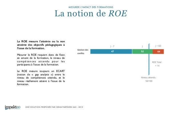 UNE SOLUTION PROPOSÉE PAR CBNM PARTNERS SAS - 2015 MESURER L'IMPACT DES FORMATIONS La notion de ROE Le ROE mesure l'attei...