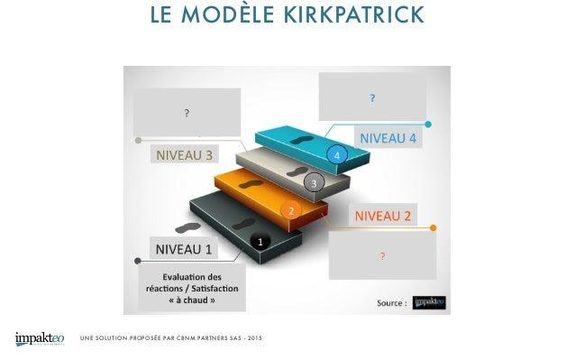 UNE SOLUTION PROPOSÉE PAR CBNM PARTNERS SAS - 2015 LE MODÈLE KIRKPATRICK