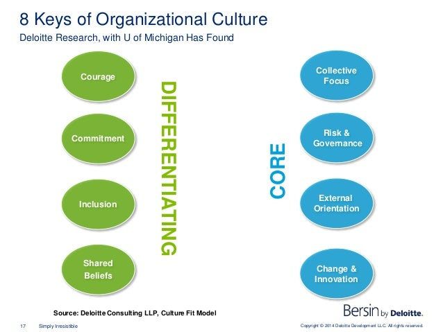 Copyright © 2014 Deloitte Development LLC. All rights reserved.17 Simply Irresistible 8 Keys of Organizational Culture Del...