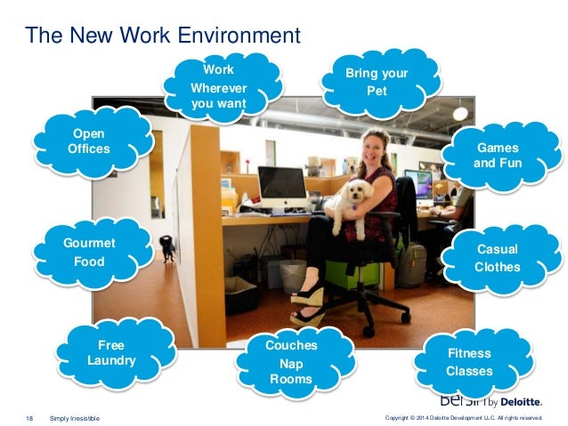 Copyright © 2014 Deloitte Development LLC. All rights reserved.18 Simply Irresistible The New Work Environment Open Office...