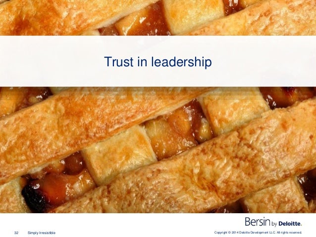 Copyright © 2014 Deloitte Development LLC. All rights reserved.32 Simply Irresistible Trust in leadership