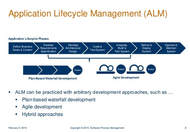 Agile Development using HP Agile Manager and HP Quality Center / ALM