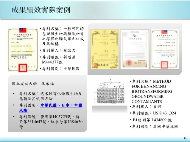 10 • 專利名稱:透水性電化學微生物反 應牆及其使用方法 • 專利國別:中華民國、日本、中國 大陸 • 專利證號:發明第I405725號、特 許第5314647號、证书号第1384630 号 國立成功大學 王永福 •專利名稱:一種可同時 包埋...
