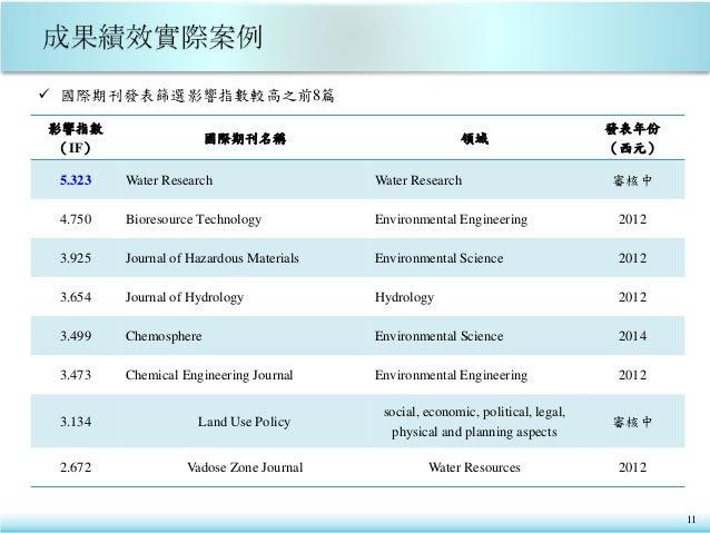 11 影響指數 (IF) 國際期刊名稱 領域 發表年份 (西元) 5.323 Water Research Water Research 審核中 4.750 Bioresource Technology Environmental Engine...
