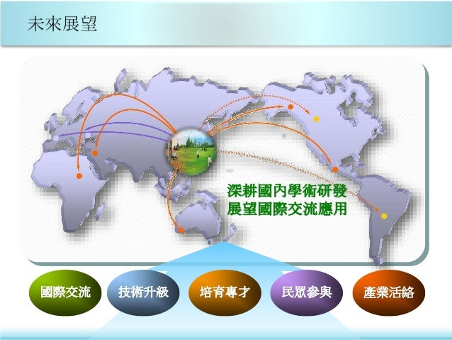 國際交流 培育專才技術升級 民眾參與 產業活絡 深耕國內學術研發 展望國際交流應用