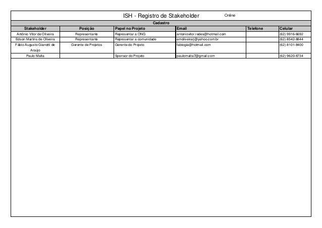 ISH - Registro de Stakeholder Online Cadastro Stakeholder Posição Papel no Projeto Email Telefone Celular Antônio Vitor de...