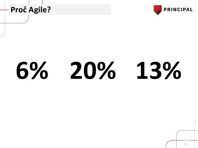 Zachrání nás Agile? - Does Agile save us? Slide 2