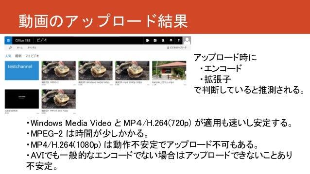動画のアップロード結果 ・Windows Media Video と MP4/H.264(720p) が適用も速いし安定する。 ・MPEG-2 は時間が少しかかる。 ・MP4/H.264(1080p) は動作不安定でアップロード不可もある。 ・...