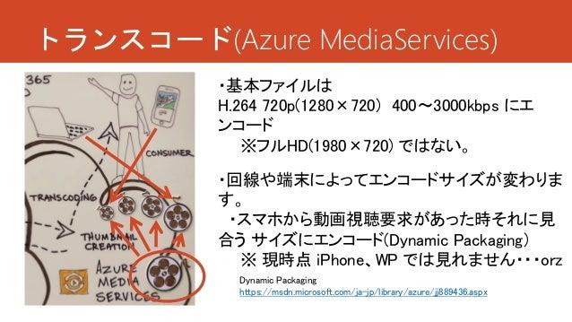 トランスコード(Azure MediaServices) ・基本ファイルは H.264 720p(1280×720) 400~3000kbps にエ ンコード ※フルHD(1980×720) ではない。 ・回線や端末によってエンコードサイズが変...