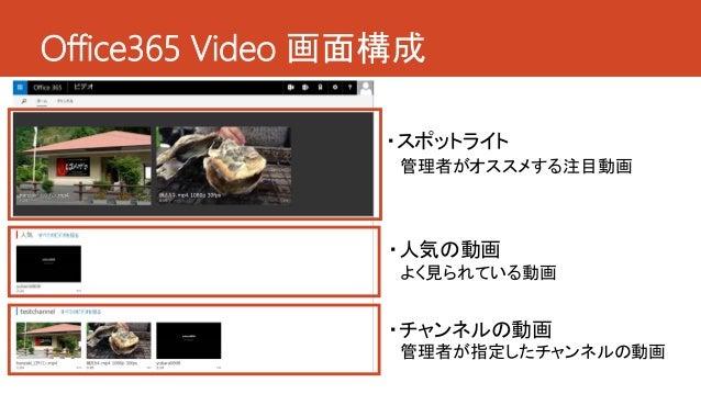 Office365 Video 画面構成 ・スポットライト 管理者がオススメする注目動画 ・人気の動画 よく見られている動画 ・チャンネルの動画 管理者が指定したチャンネルの動画