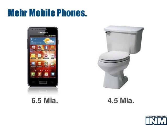 Mehr Mobile Phones. 6.5 Mia. 4.5 Mia.
