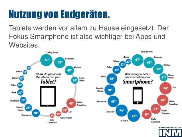 SEO Tablets werden vor allem zu Hause eingesetzt. Der Fokus Smartphone ist also wichtiger bei Apps und Websites. Nutzung v...