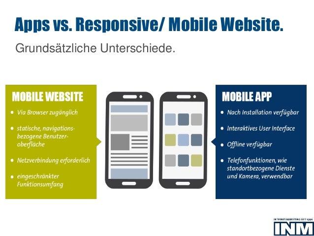 SEO Grundsätzliche Unterschiede. Apps vs. Responsive/ Mobile Website.