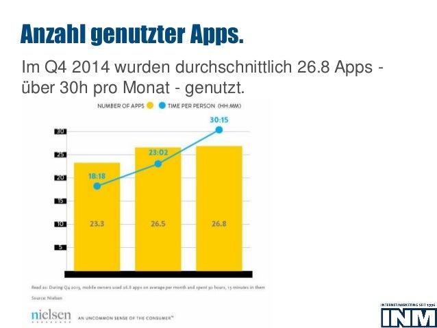SEO Im Q4 2014 wurden durchschnittlich 26.8 Apps - über 30h pro Monat - genutzt. Anzahl genutzter Apps.