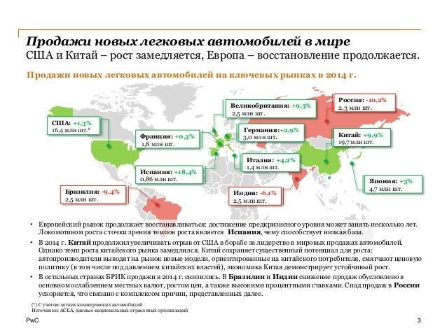 Автомобильный рынок России: итоги 2014 года Slide 3