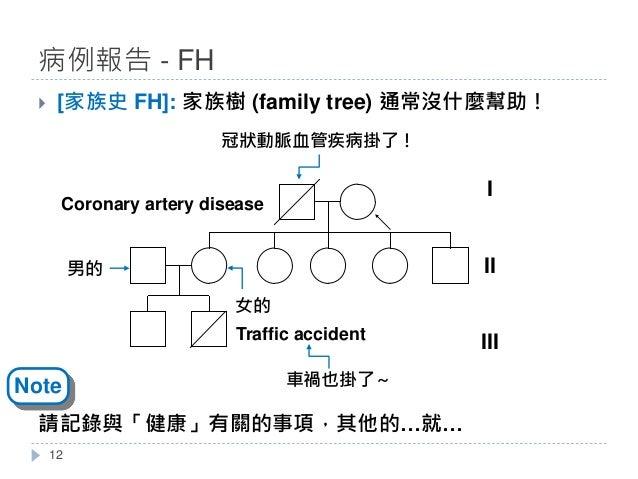 } [家族史 FH]: 家族樹 (family tree) 通常沒什麼幫助! 請記錄與「健康」有關的事項,其他的…就… 病例報告 - FH 12 冠狀動脈血管疾病掛了! I II III Coronary artery disease Traf...
