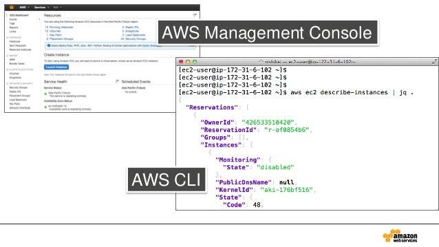 AWS SDK 開発者の環境(サーバやバッチ処理ワーカーなど)で動かすコードで利用 Android iOS Java NodeJS .NET PHP Python Ruby Javascript in Browser エンドユーザの端末あるいは...