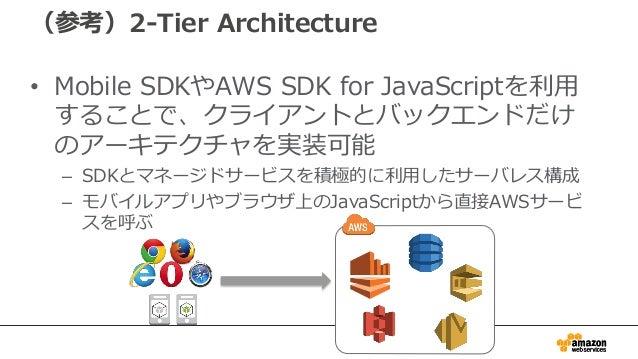 (参考)例1:静的ファイルだけで動的サイト • DynamoDBやS3などをデータの保存先とする HTML+JSをS3に置いてWebサーバ無しで動的 サイトを構築 3. 認証・認可 ・ FBアプリと連携 Cognito DynamoDB S3 ...