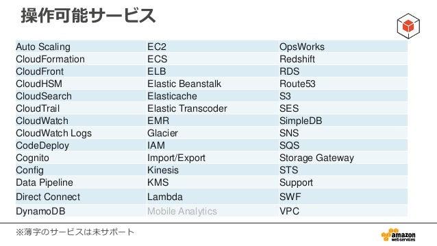 AWS Toolkit for Eclipse • EclipseにAWS SDK for Javaを使ったプロジェ クトを追加するプラグイン • AWSを使用したアプリの開発/テストを効率化 • EC2やS3などのサービス管理コンソールも付属...