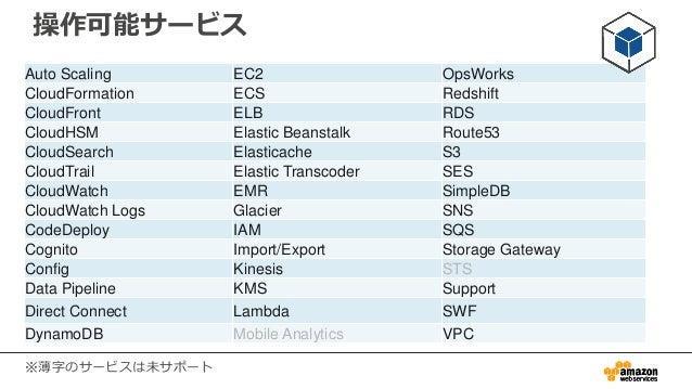 インストール方法 • 以下のページの右上隅にある 「AWS .NET for SDK」ボタンをク リック – http://aws.amazon.com/jp/sdkfornet/ • ファイルを保存するかどうかをたずね るメッセージがブラウザ...