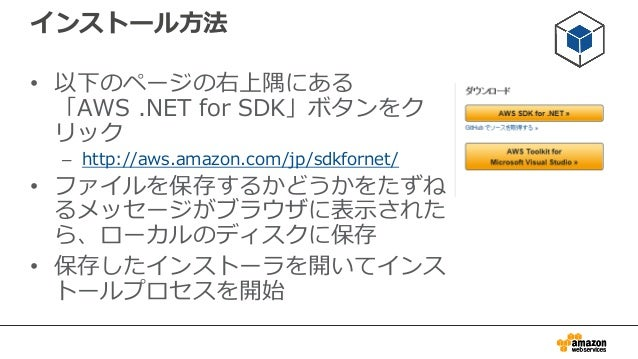 AWS SDK for PHP