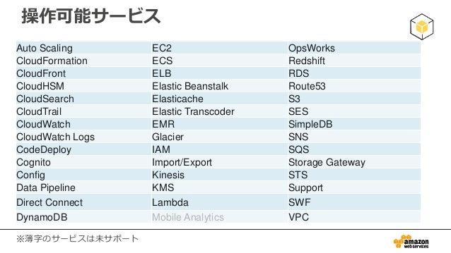 AWS SDK for Ruby