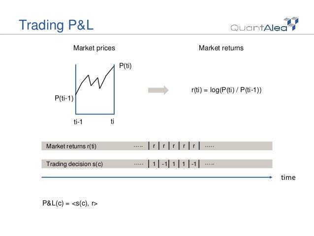 Quant trading strategies