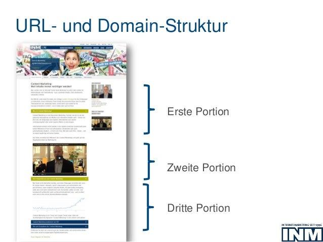 URL- und Domain-Struktur Erste Portion Zweite Portion Dritte Portion