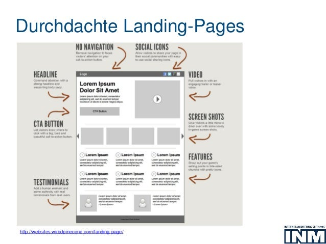http://websites.wiredpinecone.com/landing-page/ Durchdachte Landing-Pages