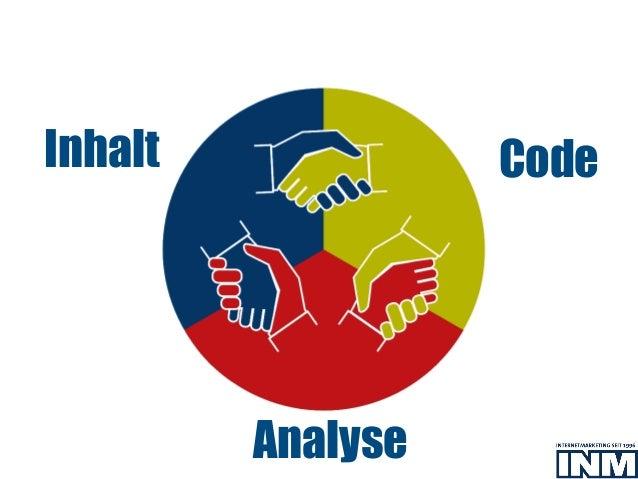 Inhalt Analyse Code