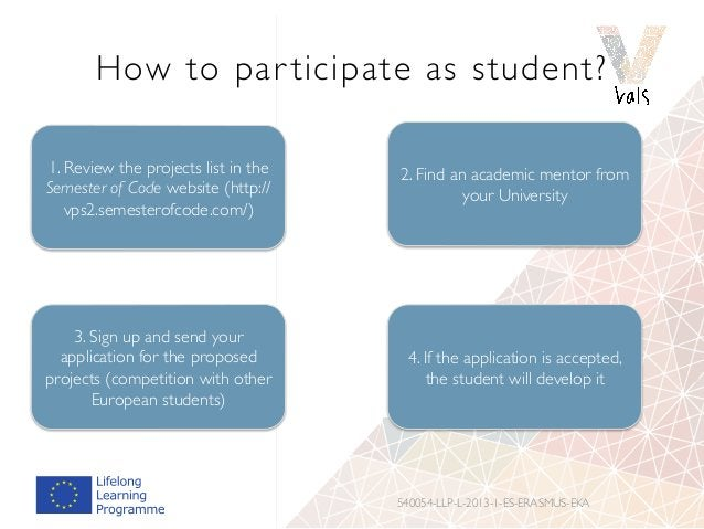 How to par ticipate as student? 540054-LLP-L-2013-1-ES-ERASMUS-EKA 1. Review the projects list in the Semester of Code web...