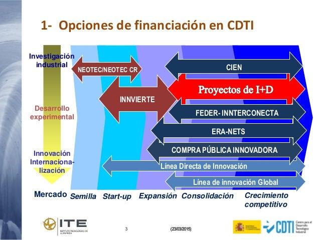20150324_Taller ITE_Alberto Bermejo_CDTI Slide 3