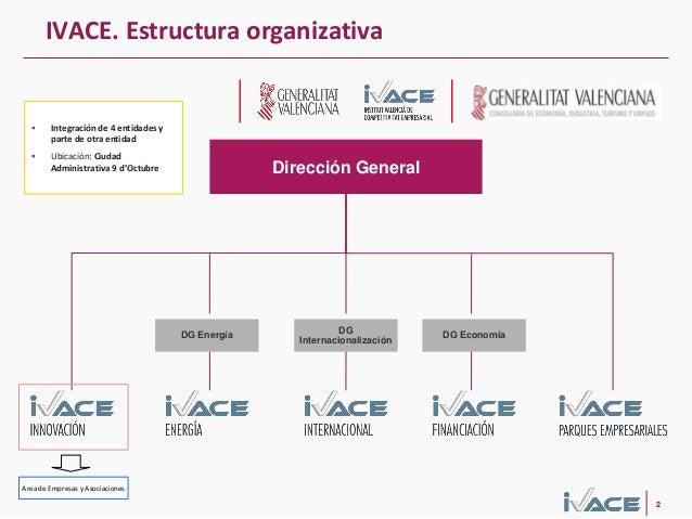 20150324_Taller ITE_Juan Manuel Sanmartín_IVACE Slide 2
