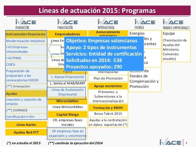 20150324_Taller ITE_Juan Manuel Sanmartín_IVACE Slide 3