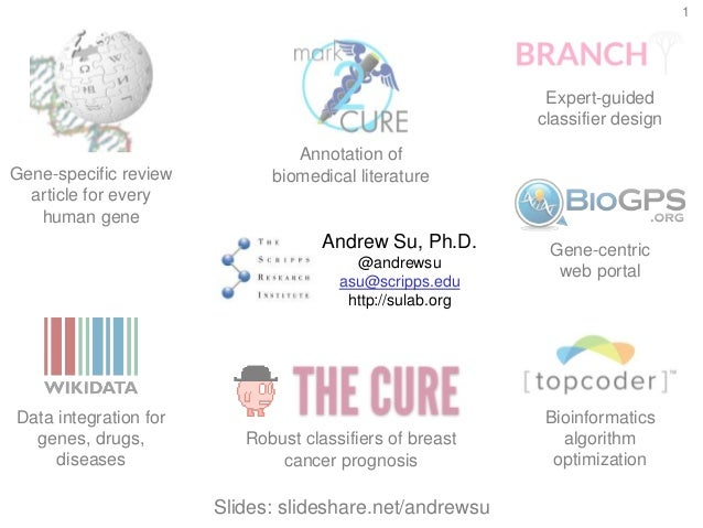 1 Gene-specific review article for every human gene Data integration for genes, drugs, diseases Robust classifiers of brea...
