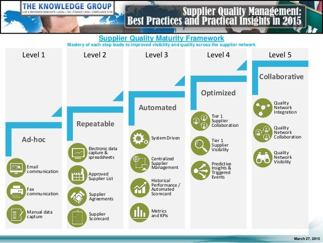 Supplier Quality Management: Best Practices and Practical Insights in…
